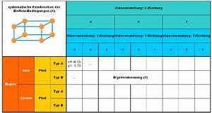 Distanzen Berechnen : six sigma software hard soft facts zur prozessverbesserung mit six sigma ~ Themetempest.com Abrechnung