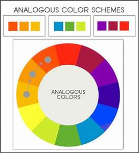 Analogous Colors - Lessons - Tes Teach