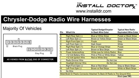 radio install  dodge ram ramcharger cummins jeep