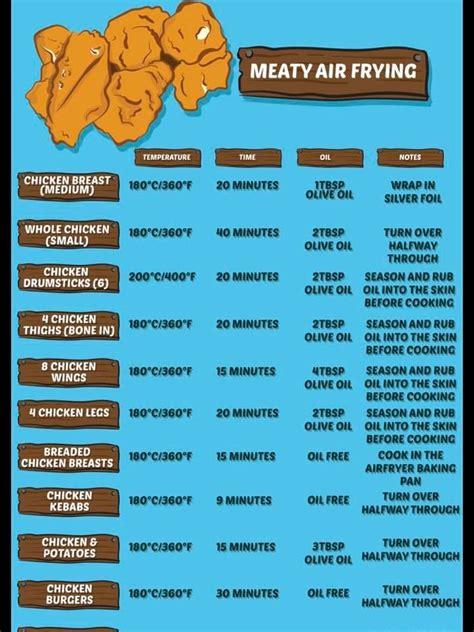 airfryer conversion chart  evil foodstuffs   heissluftfritteuse luft rezepte