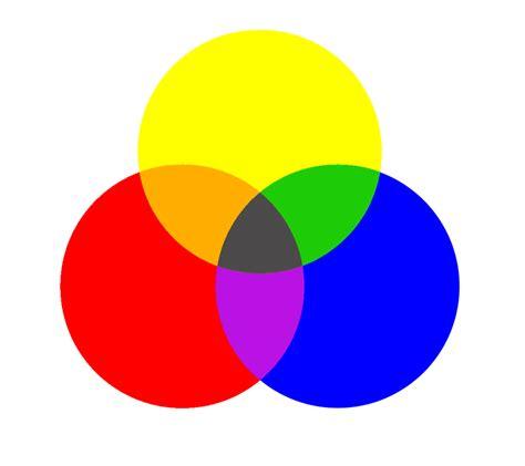 mixing colors color