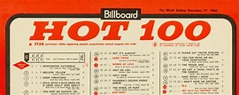 MCRFB Billboard Record Hits 1966