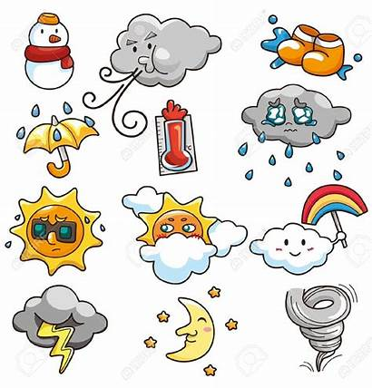 Clipart Weather Wheater Clip Clipground Cliparts Waether