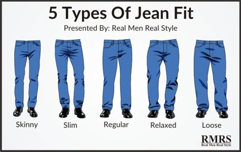 How To Buy The Perfect Pair Of Jeans