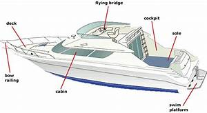 Parts Of A Power Boat  Side View