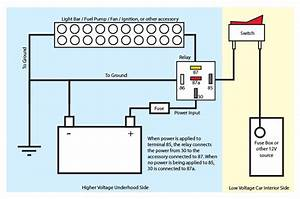 Using Relays In Automotive Wiring