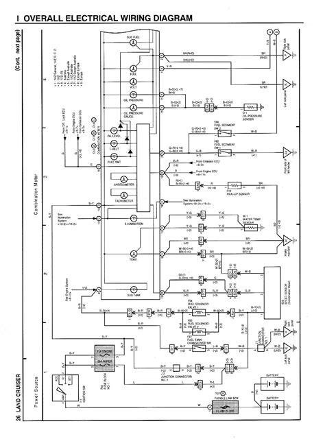 80 series wiring diagram webtor me