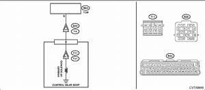 Subaru Legacy Service Manual - Dtc P0973 Shift Solenoid  U0026quot A U0026quot  Control Circuit Low