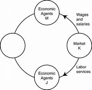 Economics 446 Test  U2013 Coursepaper Com