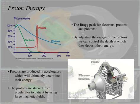 Proton Radiation Centers by Ppt Radiation Safety Brachytherapy Proton Therapy For