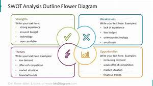 12 Outline Swot Analysis Ppt Diagrams Template With Modern