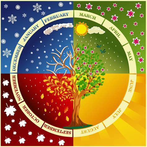 Autumn Months Calendar Flashcards Set. Stock Illustration ...