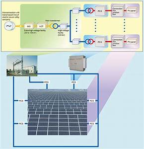 Power Conditioner System