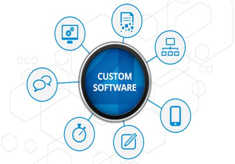 Custom Software Development  Streamlined Ingenuity. Online Ministry Certificate Programs. Calorieking For Android Phone. Computer Networking Degree Online. Active Directory Search Pax World Growth Fund. Online Colleges In Oregon The Science Of Fire. Chrysler Group Transport Best On Line Brokers. Website Design Orange County. Public Storage Calabasas San Antonio Websites