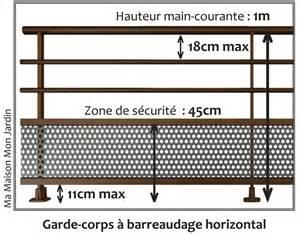 Norme Escalier Industriel Pdf by Equipement Maison Tapis Gardes Corps Barri 232 Re Promo