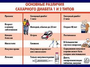 Лечение сахарного диабета 2 типа прополисам