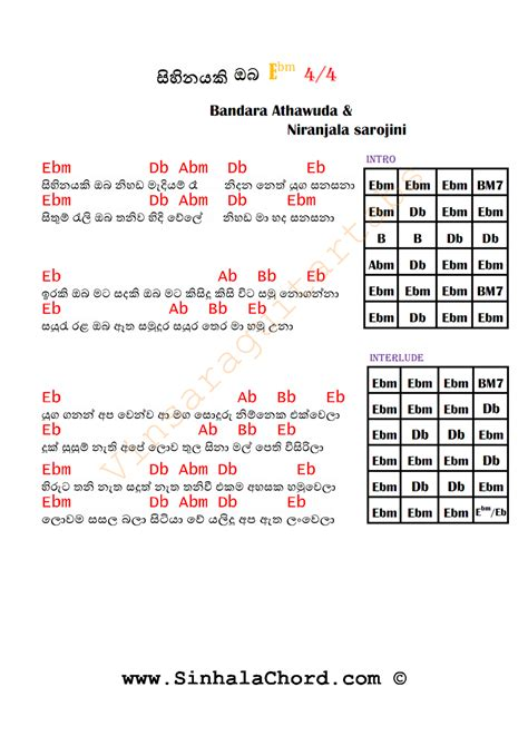 Buy Sinhala Songs with Guitar Chords print posters on WallPart