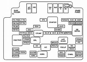 Gmc Sonoma  2003 - 2004  - Fuse Box Diagram