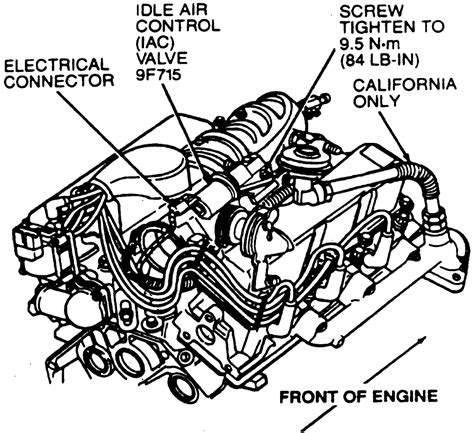 Chevrolet Caprice Sfi Ohv Cyl Repair Guides