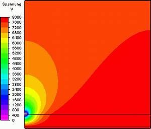 Plattenkondensator Kapazität Berechnen : software fem tutorial elektrostatik mp analyse optiyummy ~ Themetempest.com Abrechnung