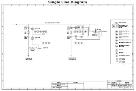 electrical design electrical engineering services work