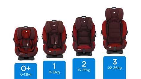 siege auto pour bebe de 6 mois test et avis le siège auto évolutif every stage de joie