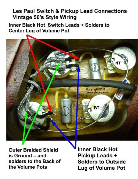 Best Seymour Duncan Wireing Diagrams Images