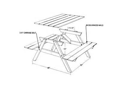 Picnic Table Build Easy Pieces Diy Five