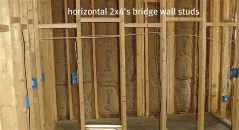 wall framing   home