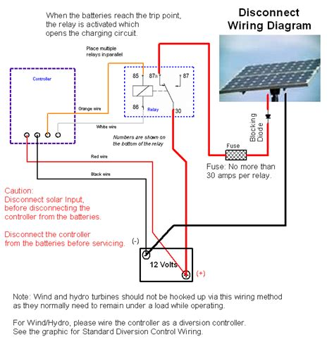 Solar Charge Controller Wiring Diagram by 24 Volt 40 Charge Controller Regulator Continuous Duty