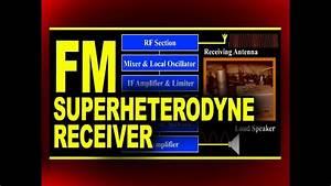 Working Of Superheterodyne Fm Receiver