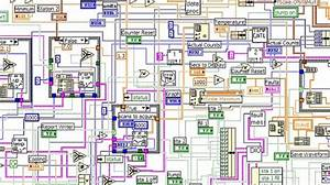 Complicated Block Diagram Of Labview