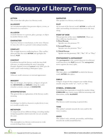 literary terms language arts literary