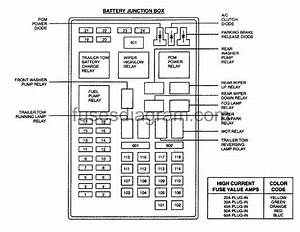 99 Ford Expedition Fuse Panel Diagram