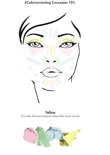 how to color correct makeup 25 best ideas about color correcting concealer on