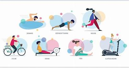 Impact Low Exercises Exercise Benefits Fitness Health