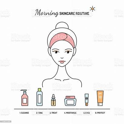 Routine Skin Care Steps Morning Skincare Face