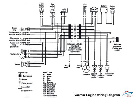 Boat Gauge Wiring Diagram For Tachometer Fuse Box
