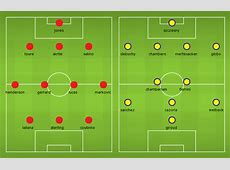 Possible Lineups, Stats, Team News Liverpool vs Arsenal