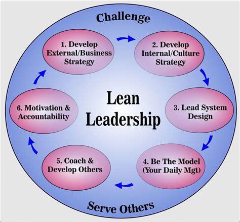 lean leadership  lean culture creating  challenge