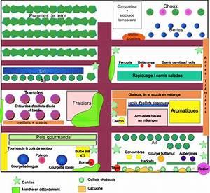 exemples de plans de potagers les legumes et leur place With modele plan de maison 7 modale de maison de ville laval implantation