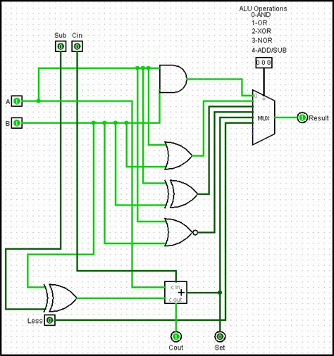 digital logic connect alu to cpu in logism circuit