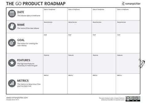 product roadmap  roman pichler