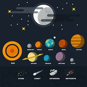 Solar system planets collection Vector | Free Download