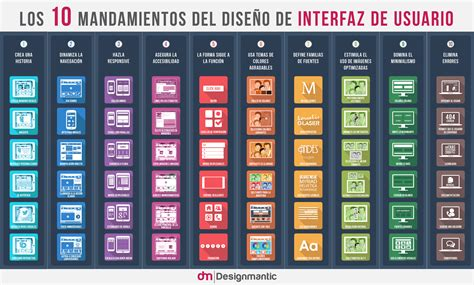 user interface design 10 commandments of ui design designmantic the design shop