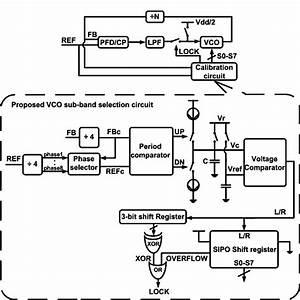 Block Diagram Of Pll With Vco Sub