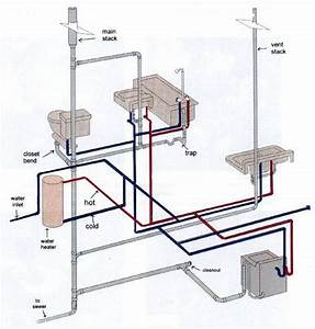 Plumbing Diagram For Bathroom  Main Stack On Bathroom Wall