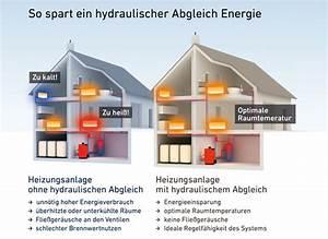 Hydraulischer Abgleich Heizkörper : hydraulischer abgleich es steckt mehr in jeder heizung ~ Lizthompson.info Haus und Dekorationen
