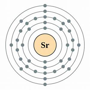 File Electron Shell 038 Strontium