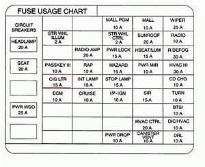 2001 Pontiac Grand Prix Fuse Box Diagram